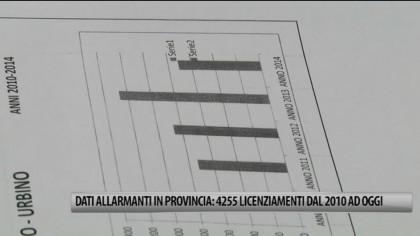 Dati allarmanti in provincia di PU: 4255 licenziamenti dal 2010 ad oggi – VIDEO