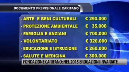 Fondazione Carifano: nel 2015 erogazioni invariate – VIDEO