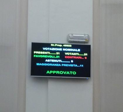 L'Acqua Pubblica mette d'accordo tutti: il Consiglio vota all'unanimità