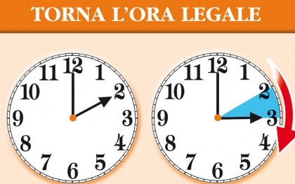 Arriva l'ora legale, bambini a letto non oltre le 21:30