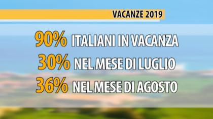 Estate 2019, tempo di ferie: le mete preferite dagli italiani e dai fanesi – VIDEO